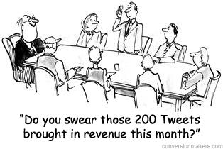 Making Digital Marketing ROI Positive